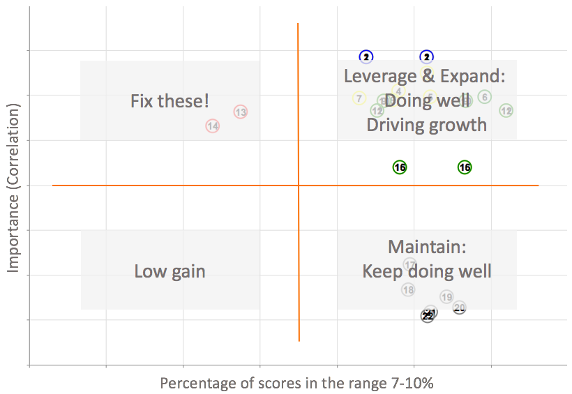 correlation_chart_mockup